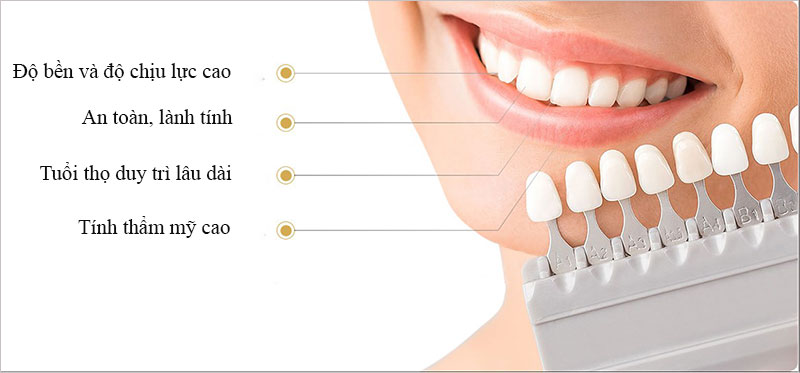 Bọc răng sứ Emax - NHA KHOA TRẺ