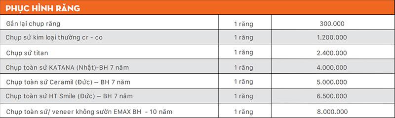 Bảng chi phí bọc răng sứ của từng loại răng sứ tại Nha khoa Trẻ